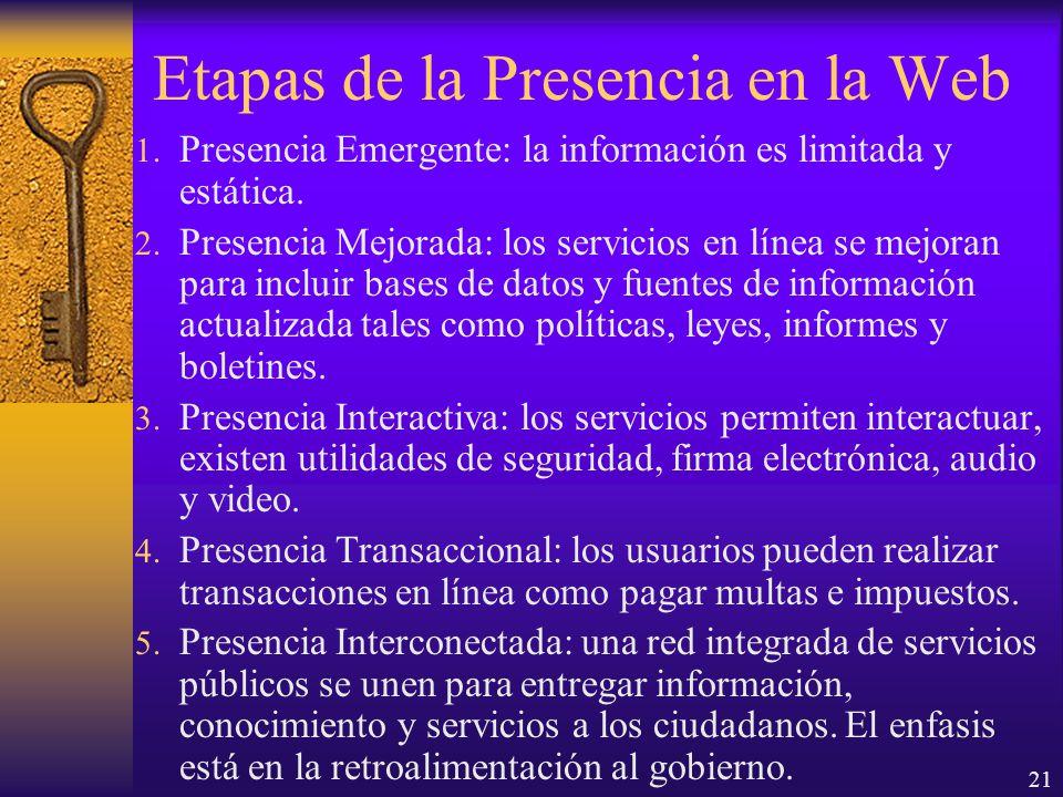 21 Etapas de la Presencia en la Web 1. Presencia Emergente: la información es limitada y estática.