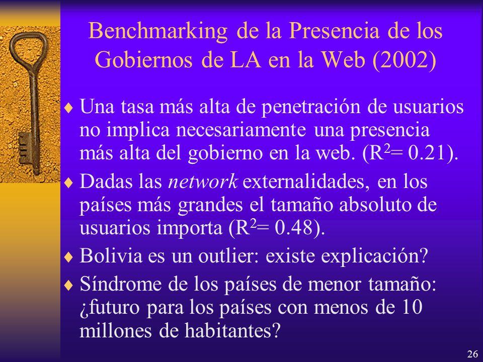 26 Benchmarking de la Presencia de los Gobiernos de LA en la Web (2002) Una tasa más alta de penetración de usuarios no implica necesariamente una presencia más alta del gobierno en la web.