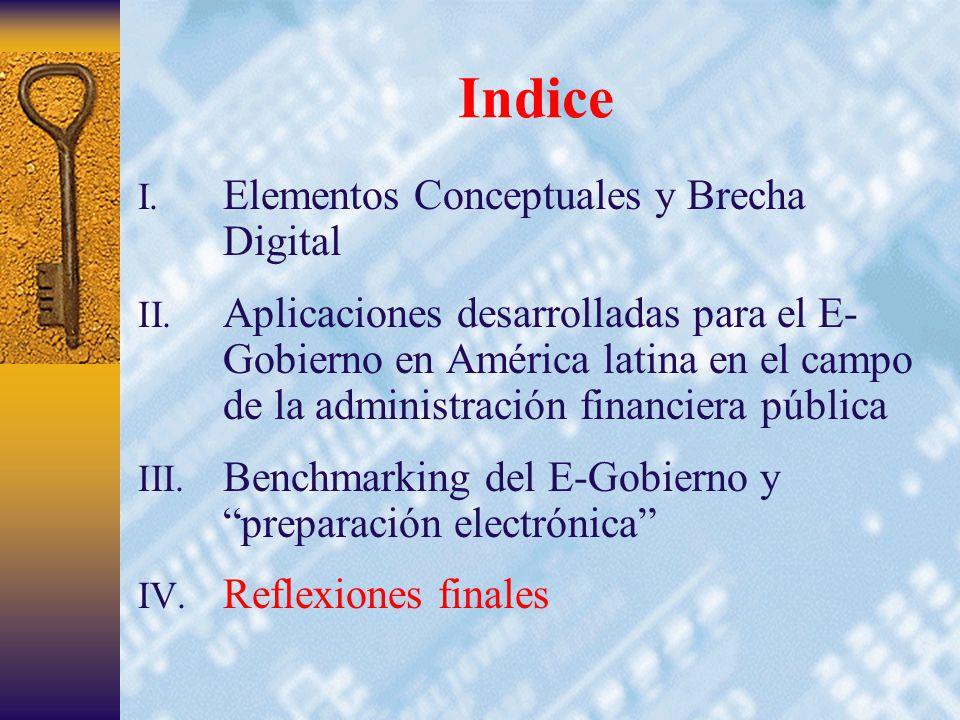 28 Indice I. Elementos Conceptuales y Brecha Digital II.