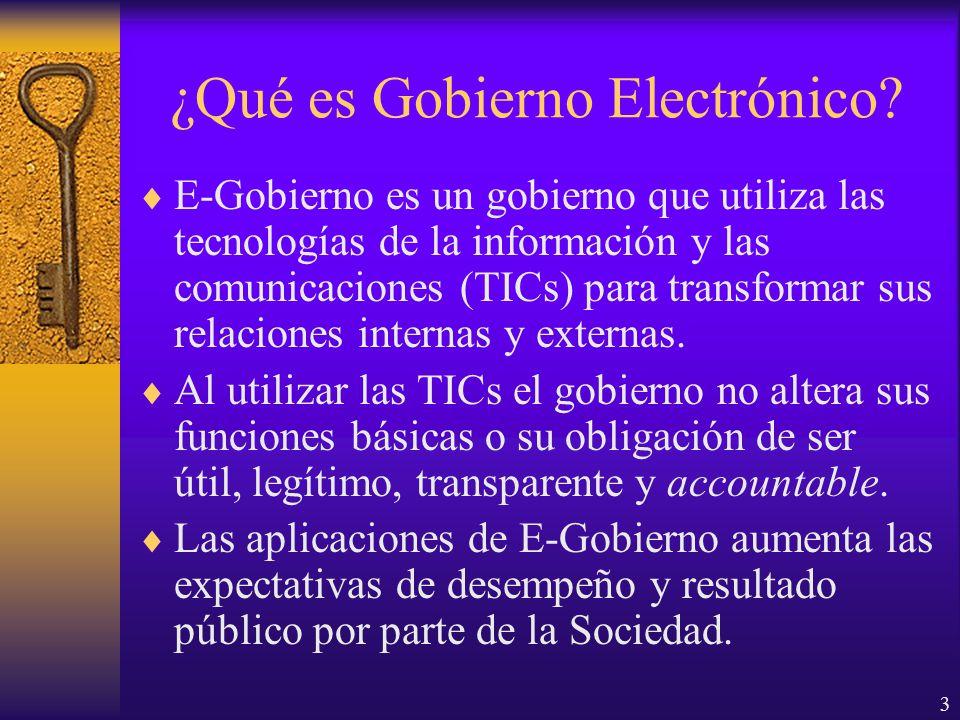 3 ¿Qué es Gobierno Electrónico.