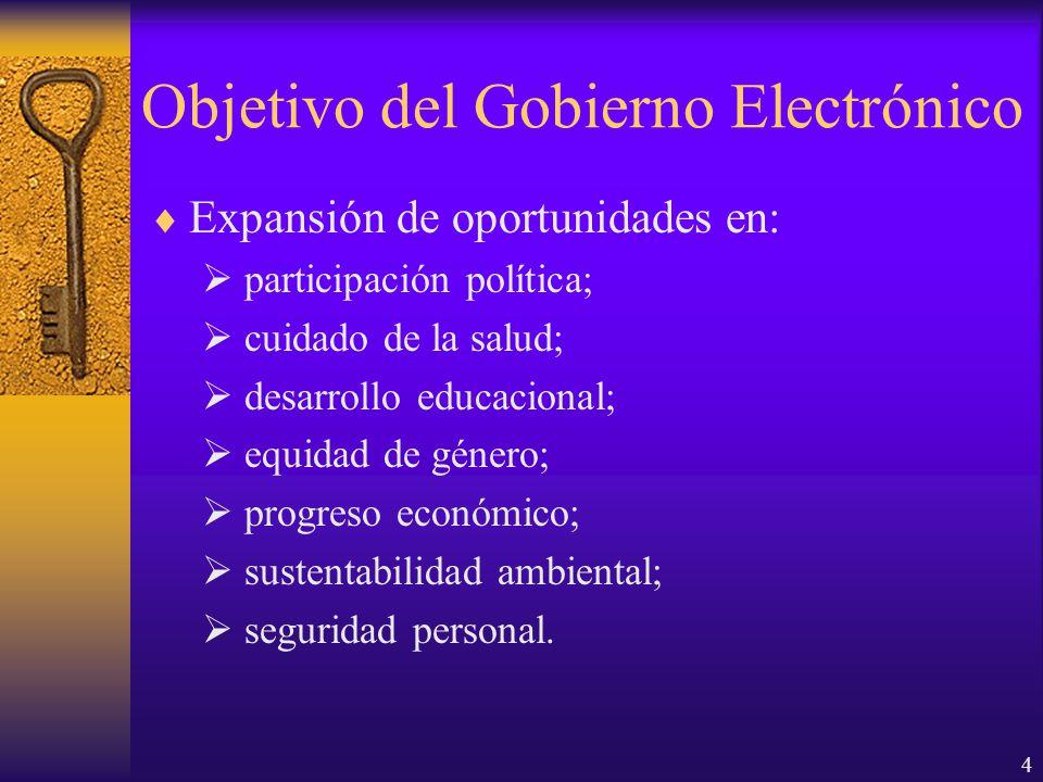 4 Objetivo del Gobierno Electrónico Expansión de oportunidades en: participación política; cuidado de la salud; desarrollo educacional; equidad de género; progreso económico; sustentabilidad ambiental; seguridad personal.