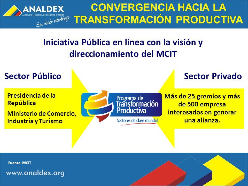 CONVERGENCIA HACIA LA TRANSFORMACIÓN PRODUCTIVA Presidencia de la República Ministerio de Comercio, Industria y Turismo Más de 25 gremios y más de 500