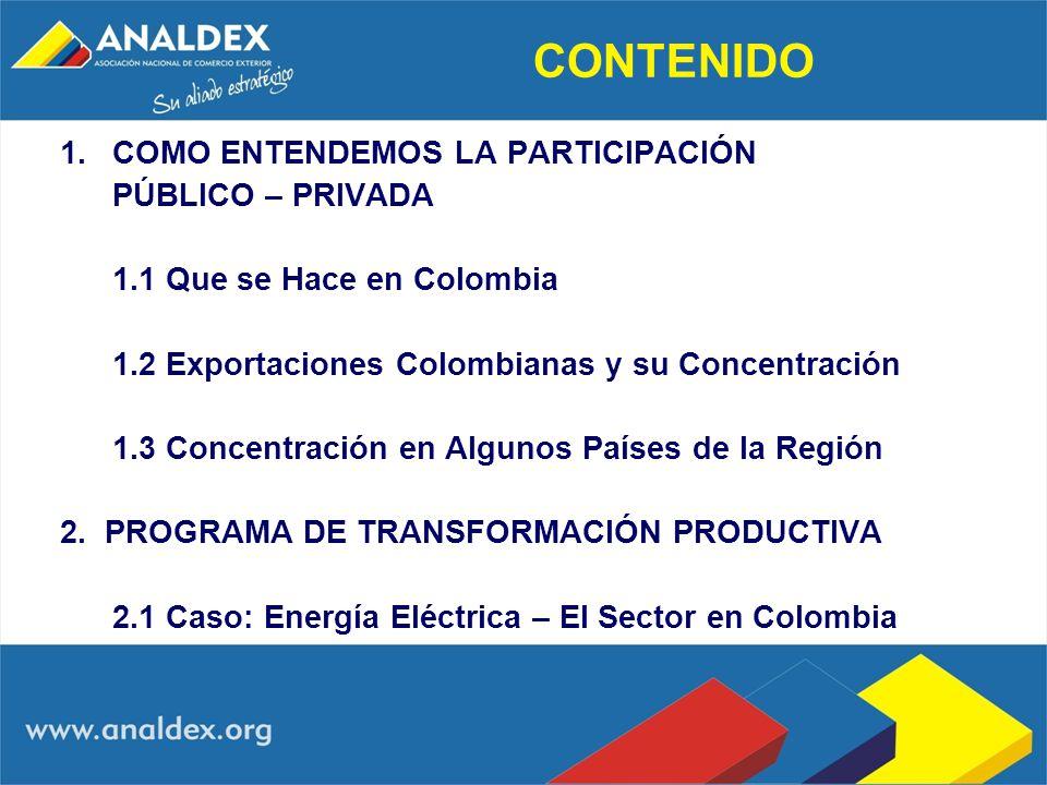 CONTENIDO 1.COMO ENTENDEMOS LA PARTICIPACIÓN PÚBLICO – PRIVADA 1.1 Que se Hace en Colombia 1.2 Exportaciones Colombianas y su Concentración 1.3 Concen