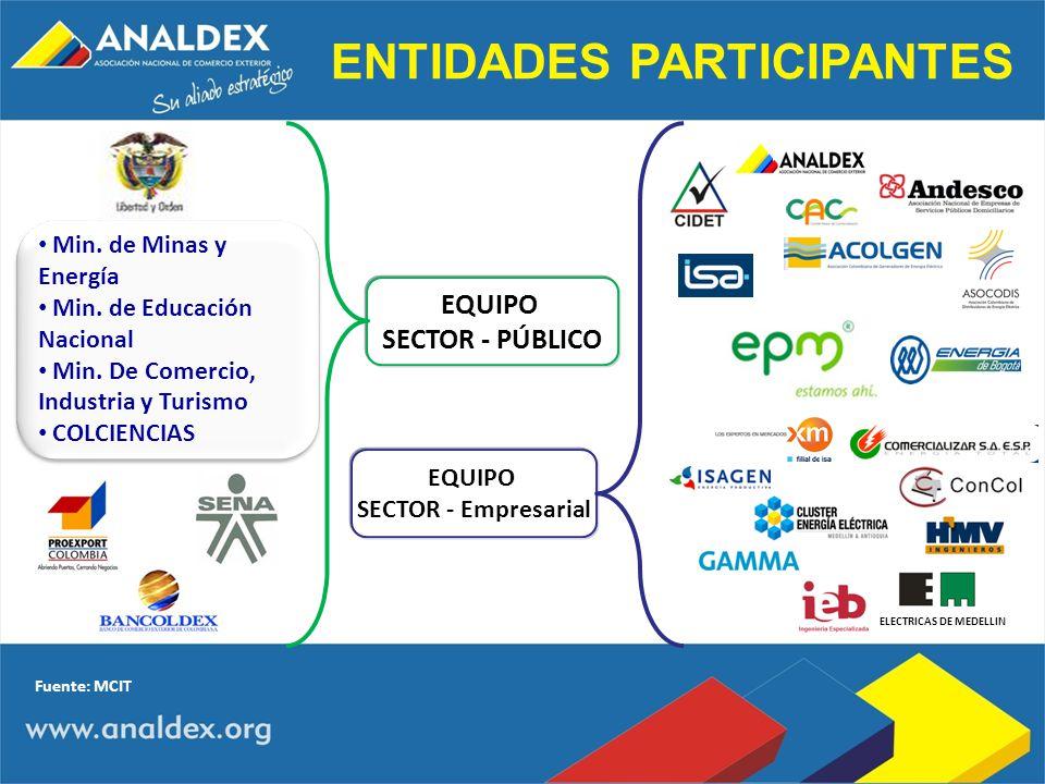 EQUIPO SECTOR - Empresarial EQUIPO SECTOR - PÚBLICO ELECTRICAS DE MEDELLIN ENTIDADES PARTICIPANTES Min. de Minas y Energía Min. de Educación Nacional