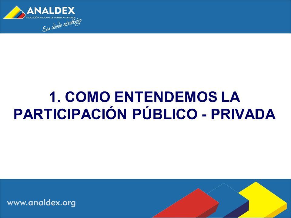 1.3 Concentración en Algunos Países de la Región Fuente: ANALDEX con datos ALADI