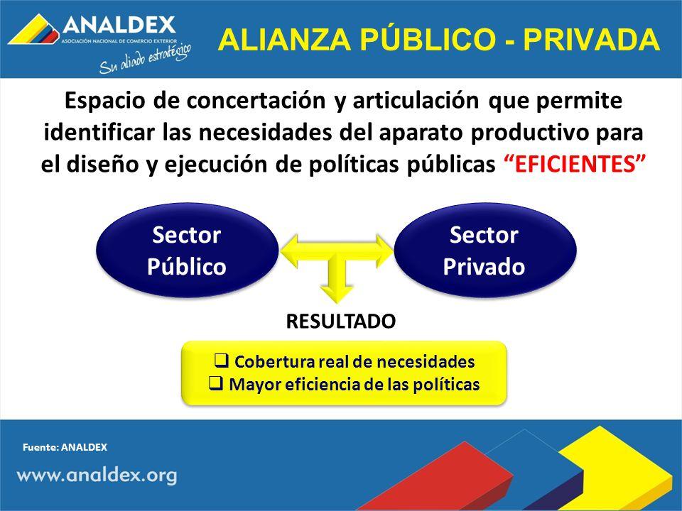 2. PROGRAMA DE TRANSFORMACIÓN PRODUCTIVA