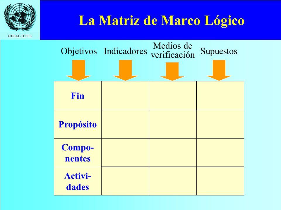 CEPAL/ILPES La Matriz de Marco Lógico Fin ObjetivosIndicadores Medios de verificación Supuestos Propósito Compo- nentes Activi- dades