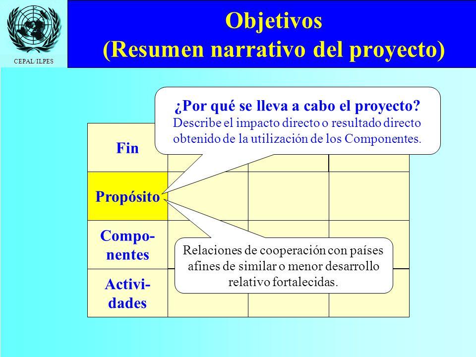 CEPAL/ILPES Objetivos (Resumen narrativo del proyecto) Fin Propósito Compo- nentes Activi- dades ¿Por qué se lleva a cabo el proyecto? Describe el imp