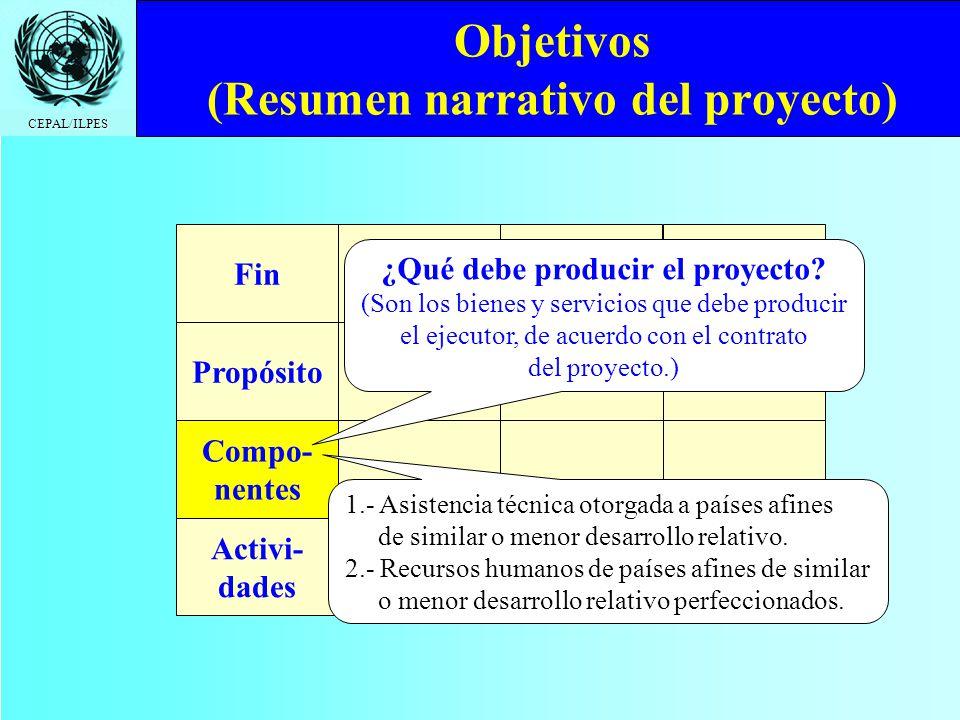 CEPAL/ILPES Objetivos (Resumen narrativo del proyecto) Fin Propósito Compo- nentes Activi- dades ¿Qué debe producir el proyecto? (Son los bienes y ser