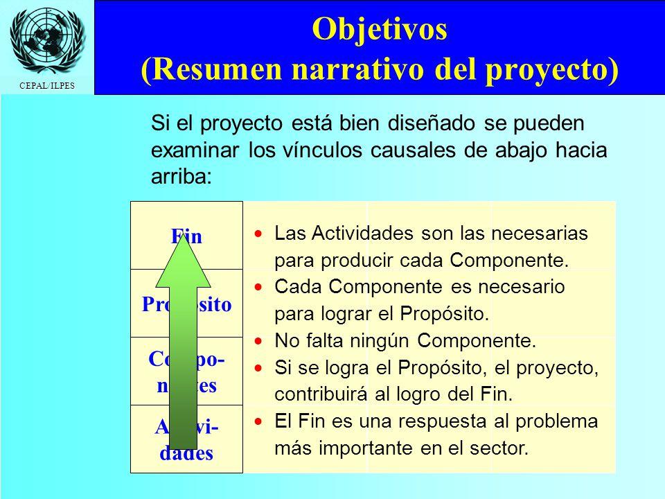 CEPAL/ILPES Propósito Compo- nentes Activi- dades Fin Objetivos (Resumen narrativo del proyecto) Si el proyecto está bien diseñado se pueden examinar