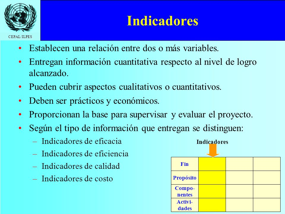 CEPAL/ILPES Indicadores Fin Propósito Compo- nentes Activi- dades Establecen una relación entre dos o más variables. Entregan información cuantitativa