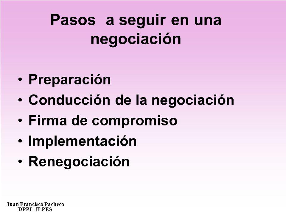 Juan Francisco Pacheco DPPI - ILPES Pasos a seguir en una negociación Preparación Conducción de la negociación Firma de compromiso Implementación Rene