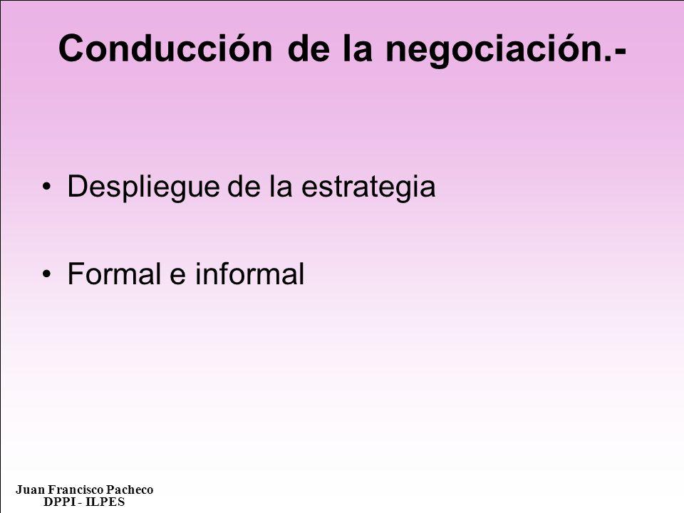Juan Francisco Pacheco DPPI - ILPES Nunca haga amenazas, a menos que esté verdaderamente preparado para volverlas realidad.