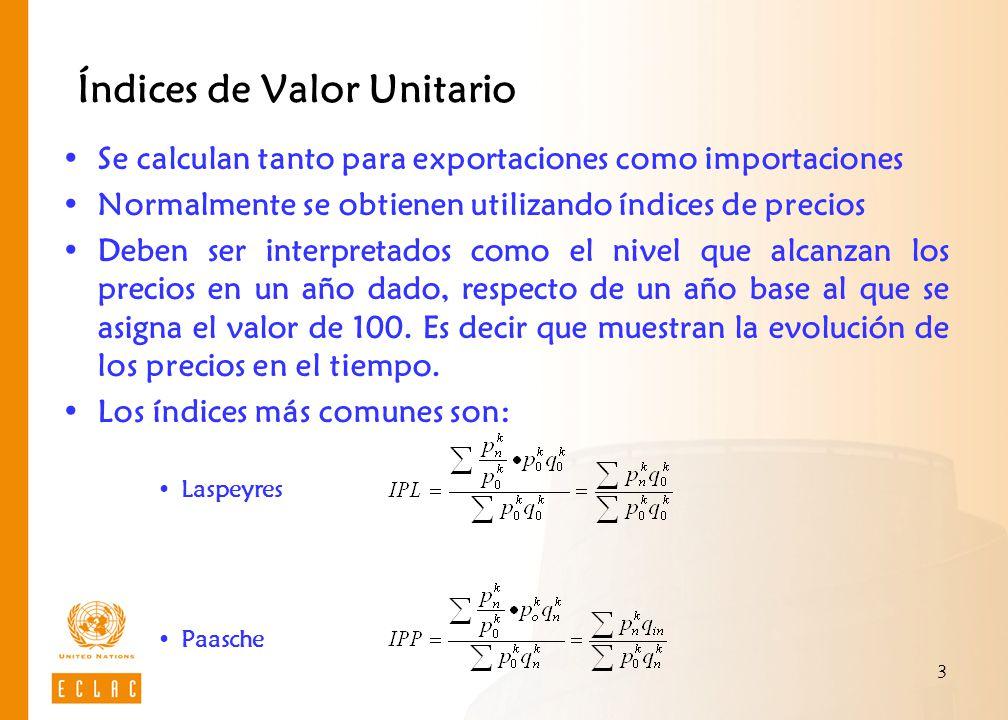 4 Índices de Quantum Es un indicador utilizado para medir la evolución de las cantidades.
