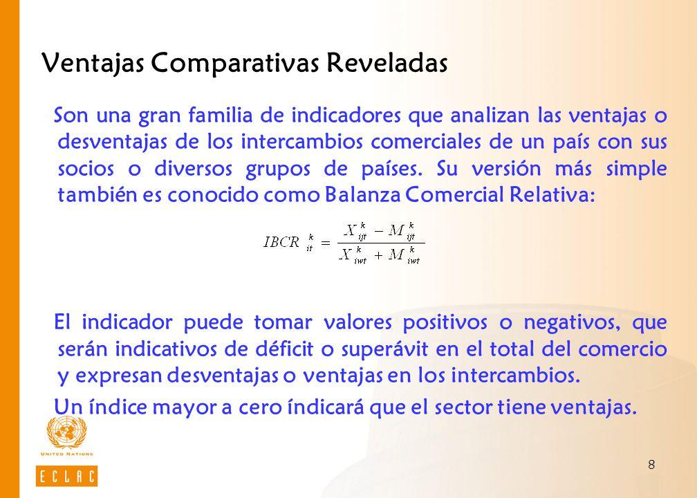 9 Análisis de Balanza Comercial Relativa Cinco productos con mayor ventaja en la BCR de Guatemala con México y con los Estados Unidos, 2007 Fuente: CEPAL, sobre la base de datos COMTRADE CUCIProductoMéxicoEE.