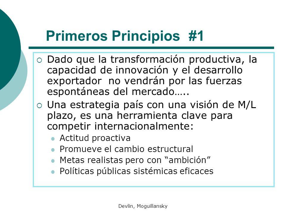 Devlin, Moguillansky Primeros Principios #1 Dado que la transformación productiva, la capacidad de innovación y el desarrollo exportador no vendrán por las fuerzas espontáneas del mercado…..