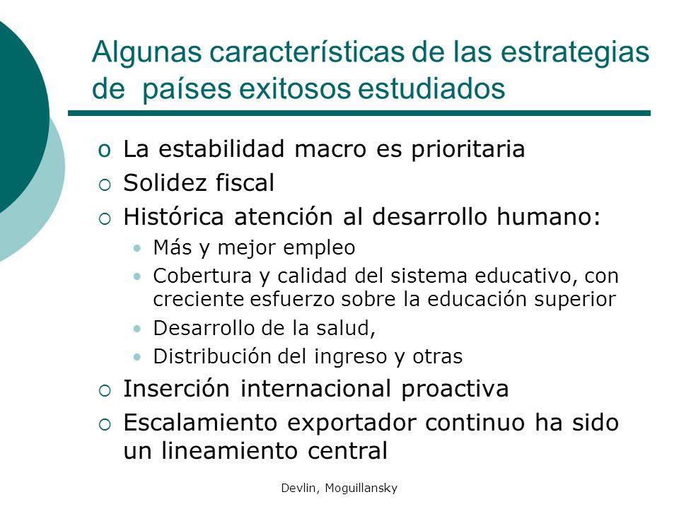 Devlin, Moguillansky Algunas características de las estrategias de países exitosos estudiados oLa estabilidad macro es prioritaria Solidez fiscal Hist