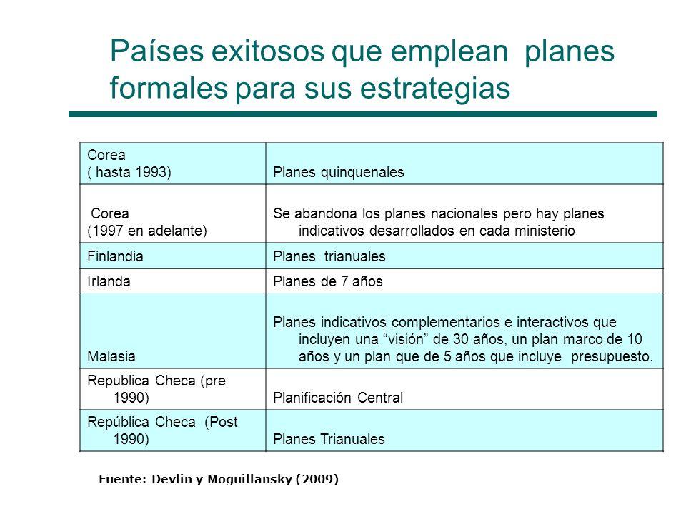 Países exitosos que emplean planes formales para sus estrategias Corea ( hasta 1993)Planes quinquenales Corea (1997 en adelante) Se abandona los plane