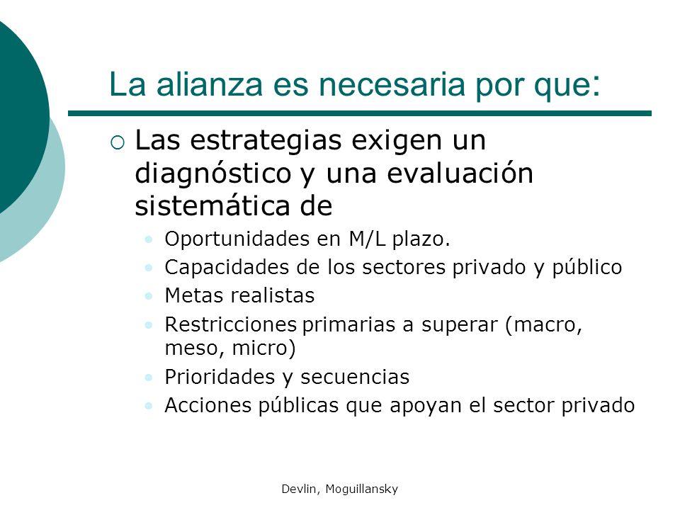 Devlin, Moguillansky La alianza es necesaria por que : Las estrategias exigen un diagnóstico y una evaluación sistemática de Oportunidades en M/L plaz
