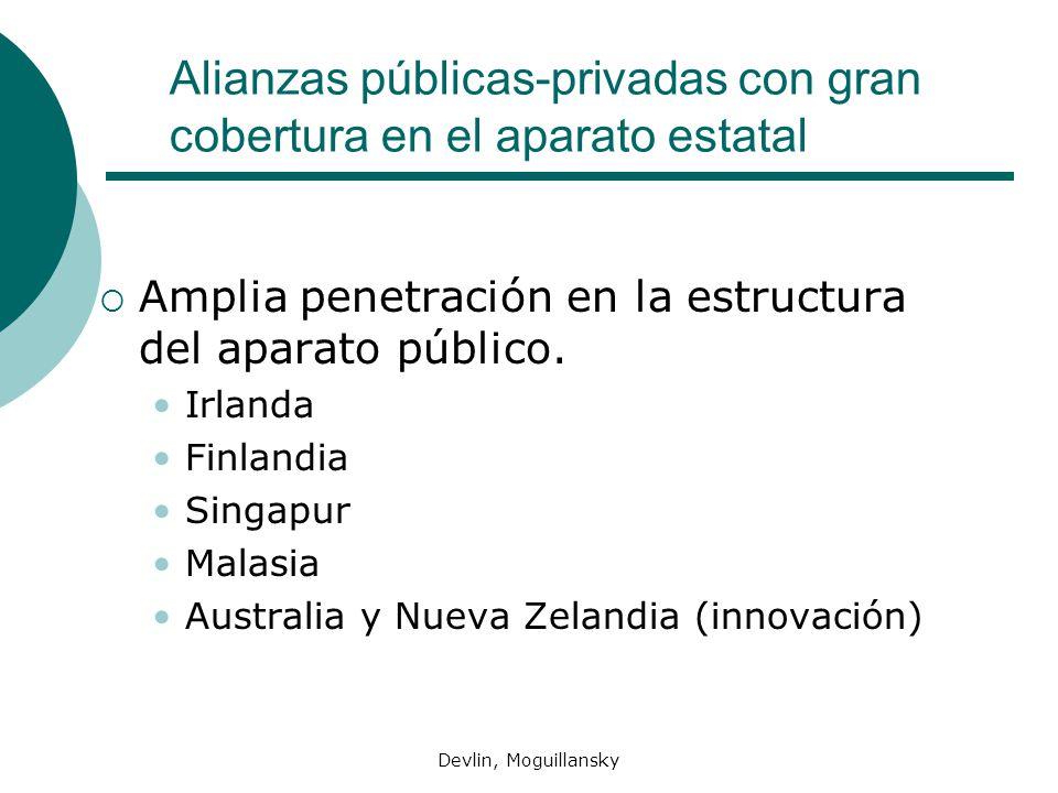 Devlin, Moguillansky Alianzas públicas-privadas con gran cobertura en el aparato estatal Amplia penetración en la estructura del aparato público.
