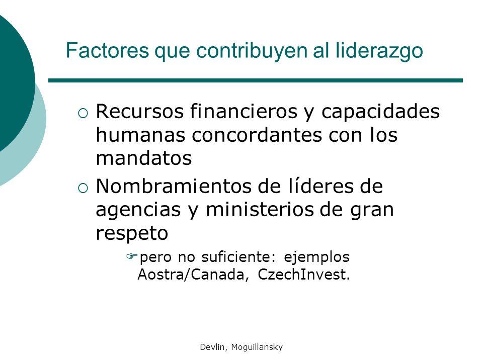 Devlin, Moguillansky Factores que contribuyen al liderazgo Recursos financieros y capacidades humanas concordantes con los mandatos Nombramientos de líderes de agencias y ministerios de gran respeto pero no suficiente: ejemplos Aostra/Canada, CzechInvest.