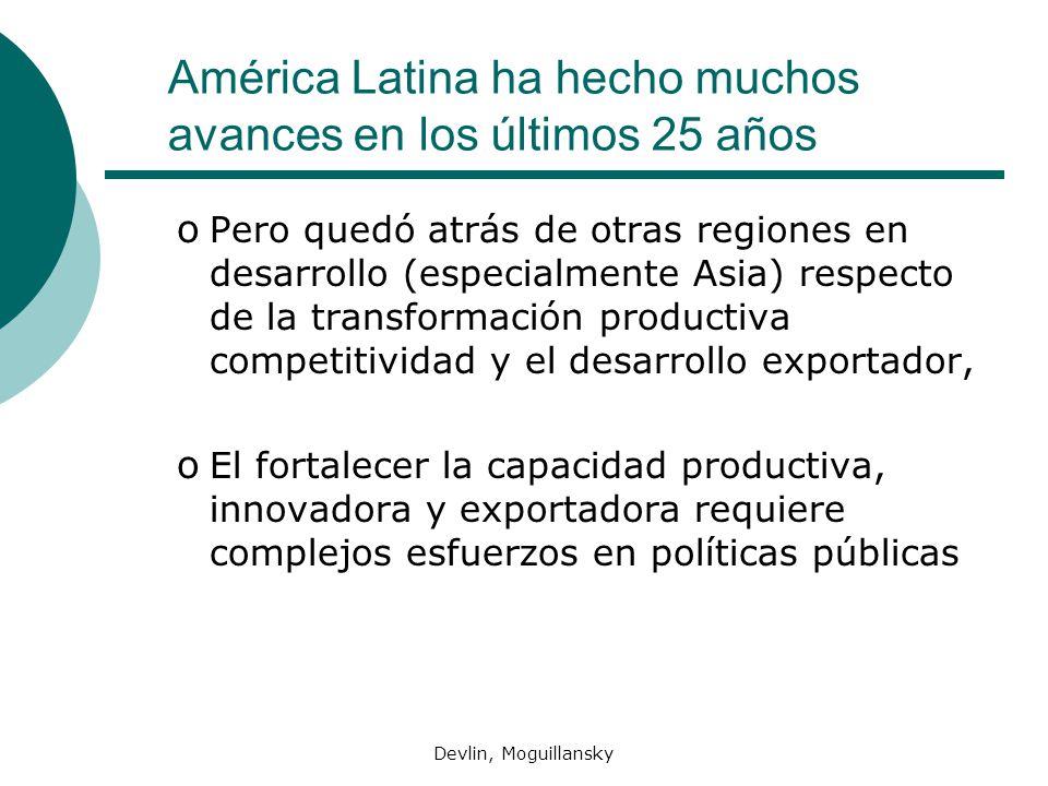 Devlin, Moguillansky América Latina ha hecho muchos avances en los últimos 25 años o Pero quedó atrás de otras regiones en desarrollo (especialmente Asia) respecto de la transformación productiva competitividad y el desarrollo exportador, o El fortalecer la capacidad productiva, innovadora y exportadora requiere complejos esfuerzos en políticas públicas
