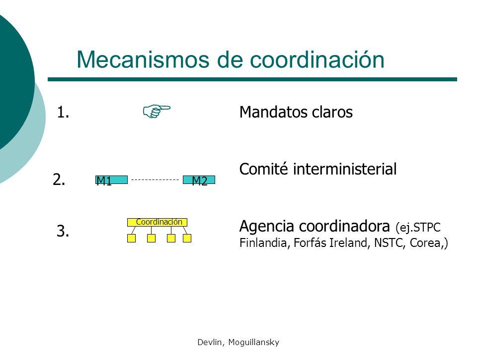 Devlin, Moguillansky Mecanismos de coordinación d 1. 2. 3. M1M2 Coordinación Mandatos claros Comité interministerial Agencia coordinadora (ej.STPC Fin