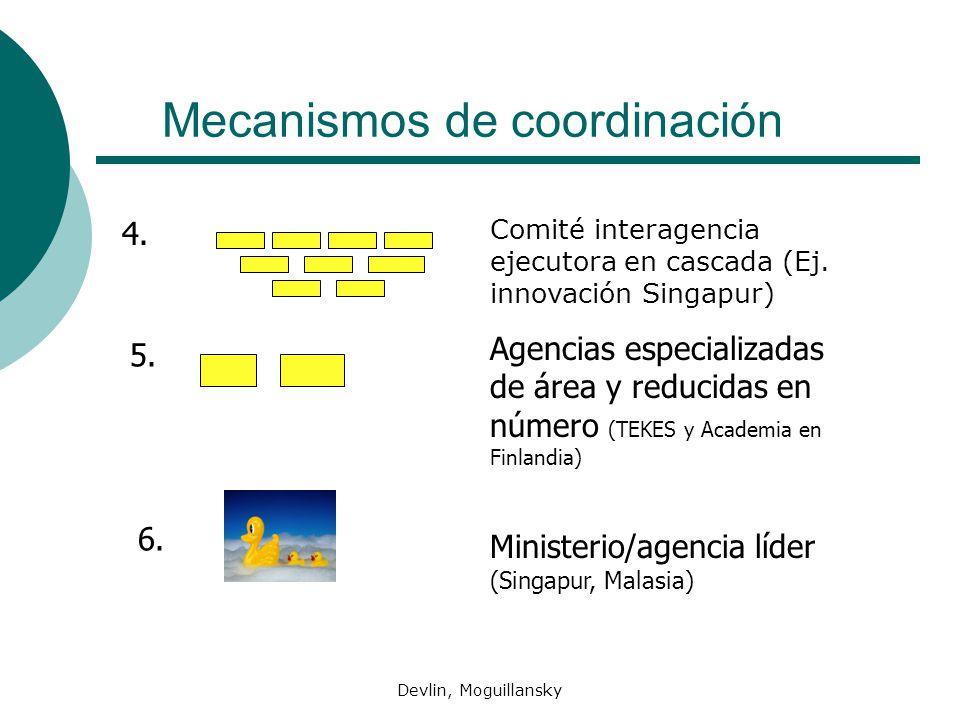 Devlin, Moguillansky Mecanismos de coordinación Comité interagencia ejecutora en cascada (Ej.