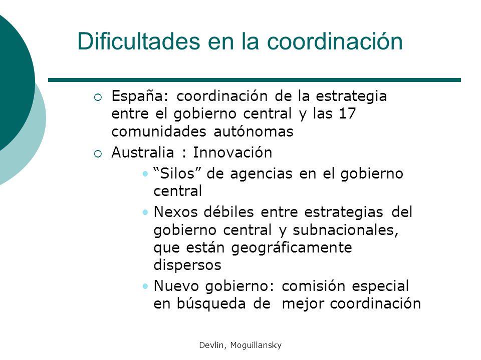 Devlin, Moguillansky Dificultades en la coordinación España: coordinación de la estrategia entre el gobierno central y las 17 comunidades autónomas Au