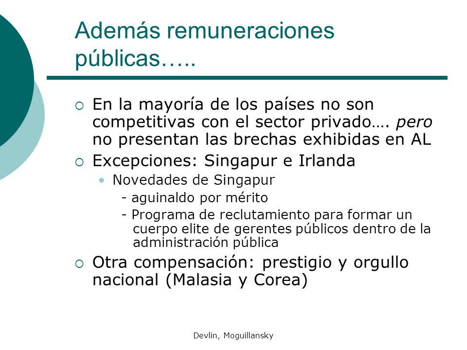 Devlin, Moguillansky Además remuneraciones públicas…..