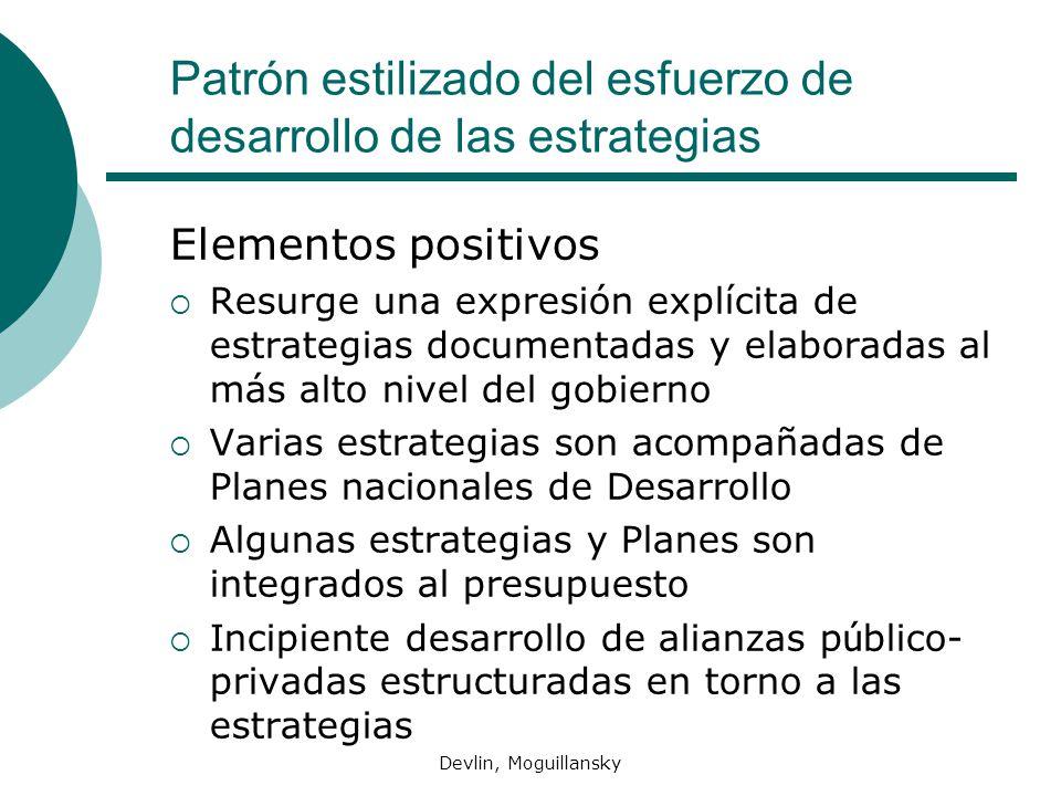 Devlin, Moguillansky Patrón estilizado del esfuerzo de desarrollo de las estrategias Elementos positivos Resurge una expresión explícita de estrategia