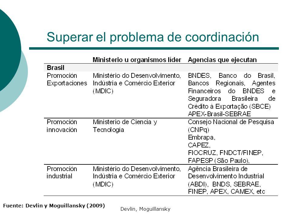 Devlin, Moguillansky Superar el problema de coordinación Fuente: Devlin y Moguillansky (2009)