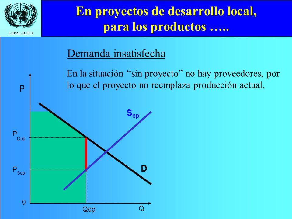 CEPAL/ILPES En proyectos de desarrollo local, para los productos …..