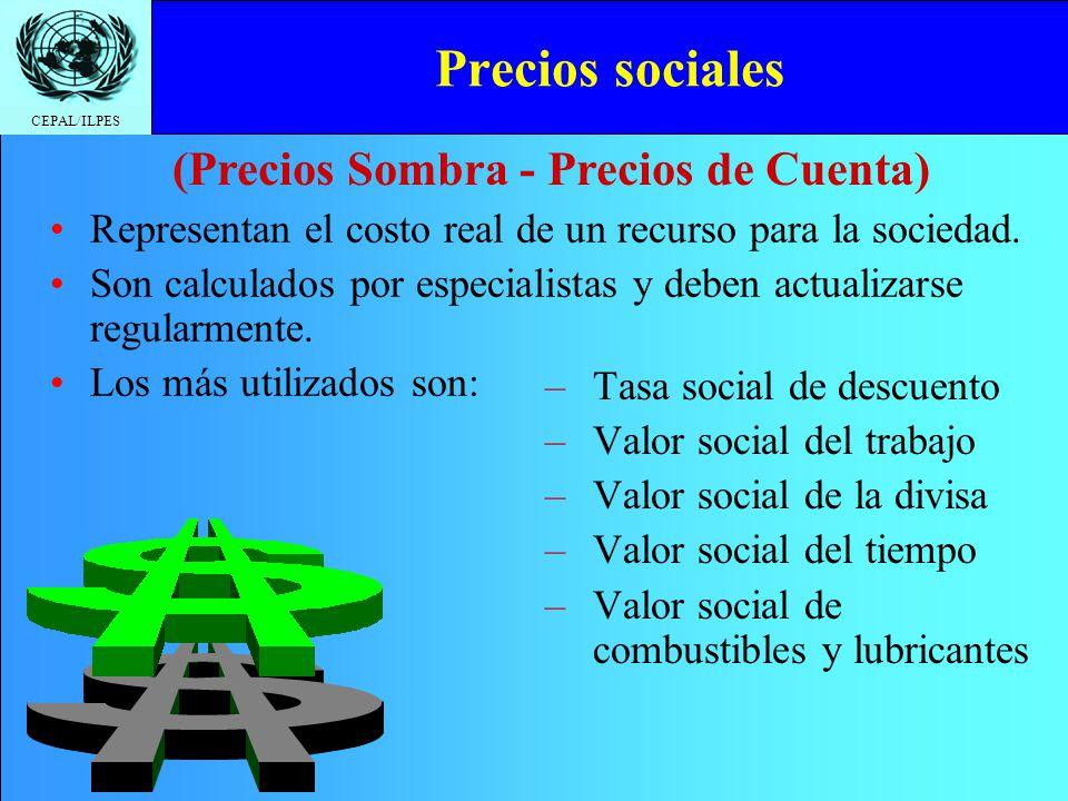 CEPAL/ILPES ¿Que debemos hacer.Valoramos la producción del proyecto con impuestos.