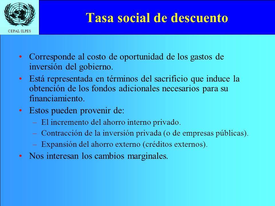 CEPAL/ILPES Precios sociales –T–Tasa social de descuento –V–Valor social del trabajo –V–Valor social de la divisa –V–Valor social del tiempo –V–Valor social de combustibles y lubricantes Representan el costo real de un recurso para la sociedad.