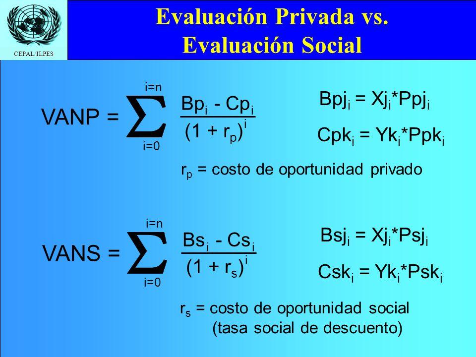 CEPAL/ILPES Es necesario distinguir por nivel de capacitación: –C–Calificado –S–Semi calificado –N–No calificado Vt social = *Vt formal + *Vt informal + *Vt cesante Factor de ajuste = Vt social / Vt privado