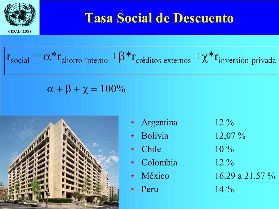 CEPAL/ILPES Tasa social de descuento Corresponde al costo de oportunidad de los gastos de inversión del gobierno.