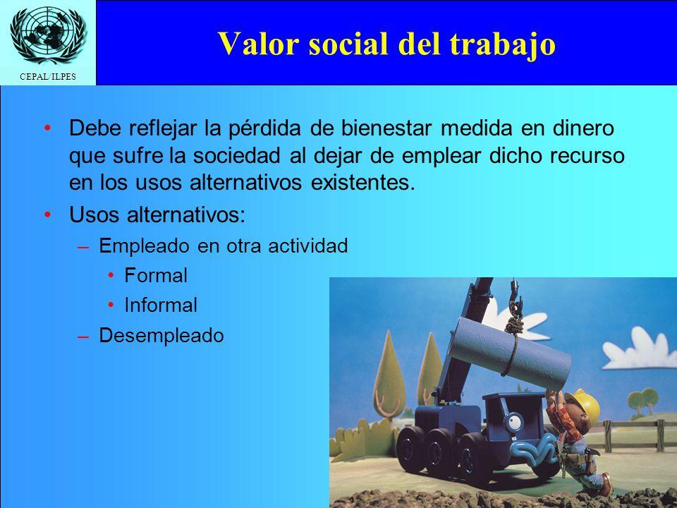 CEPAL/ILPES Tasa Social de Descuento Argentina12 % Bolivia12,07 % Chile10 % Colombia12 % México16.29 a 21.57 % Perú14 % r social = *r ahorro interno + *r créditos externos + *r inversión privada