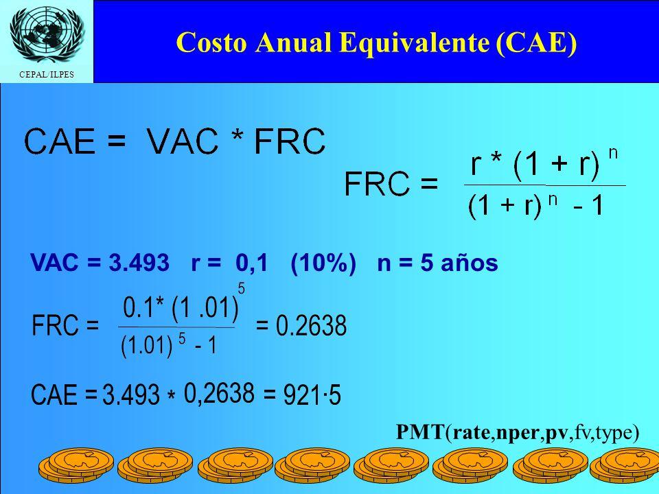 CEPAL/ILPES Valor Actual de los Costos (VAC) AñoCostos (1+r) i V.A.