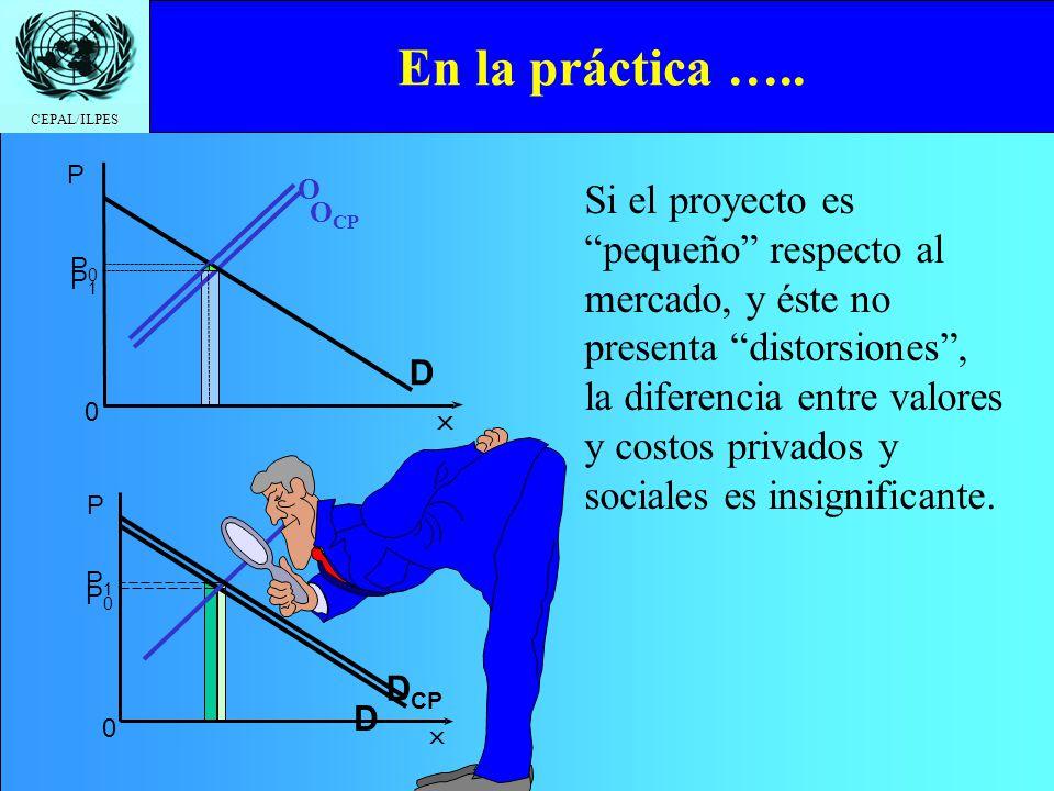 CEPAL/ILPES En la práctica …..