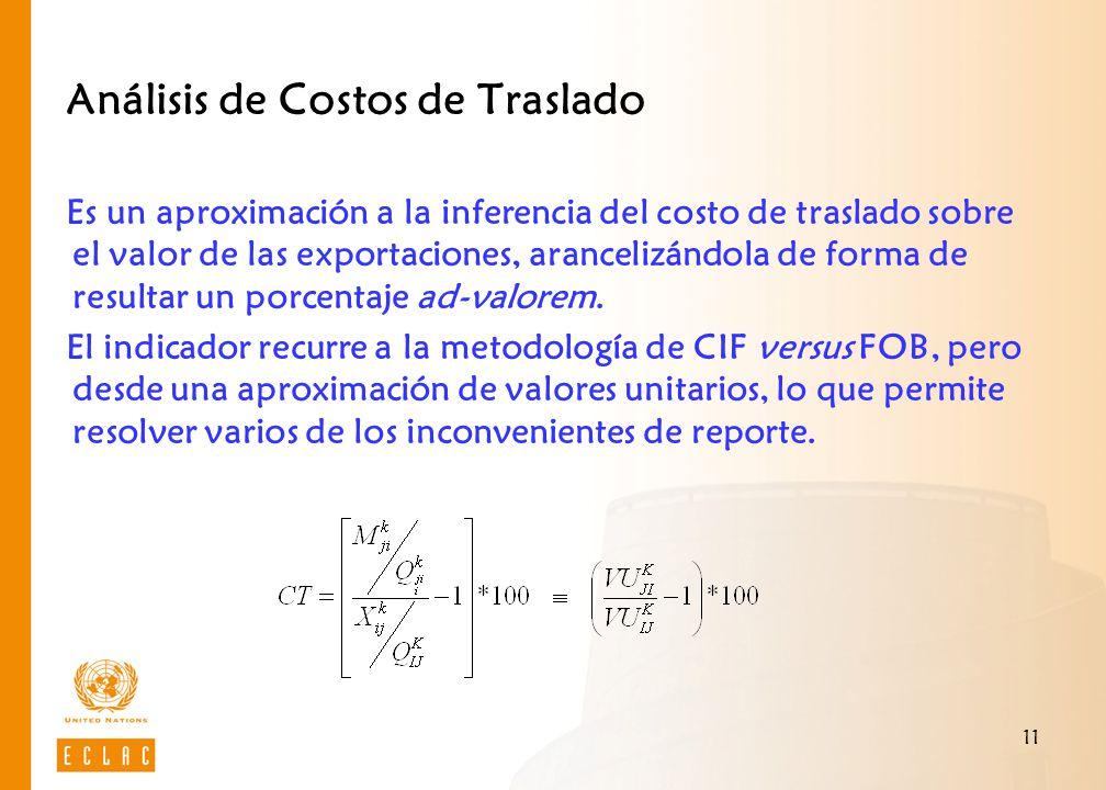 11 Análisis de Costos de Traslado Es un aproximación a la inferencia del costo de traslado sobre el valor de las exportaciones, arancelizándola de for