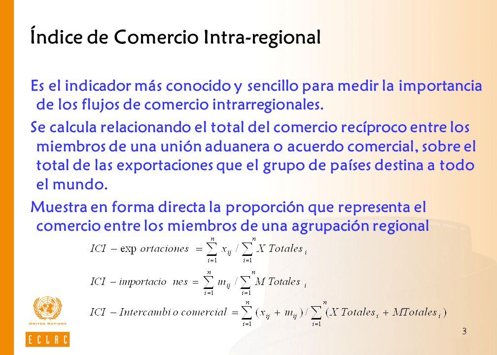 3 Índice de Comercio Intra-regional Es el indicador más conocido y sencillo para medir la importancia de los flujos de comercio intrarregionales. Se c