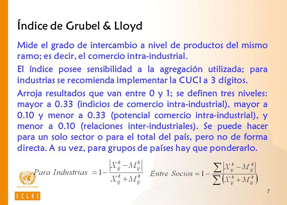 7 Índice de Grubel & Lloyd Mide el grado de intercambio a nivel de productos del mismo ramo; es decir, el comercio intra-industrial. El índice posee s