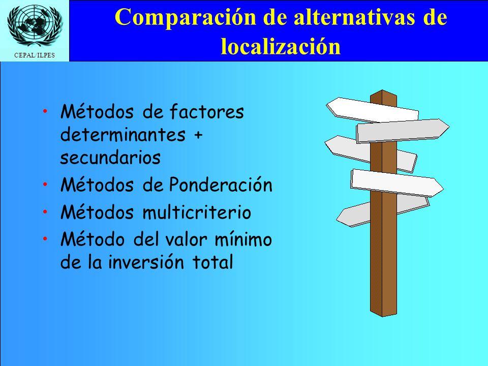CEPAL/ILPES Comparación de alternativas de localización Métodos de factores determinantes + secundarios Métodos de Ponderación Métodos multicriterio M
