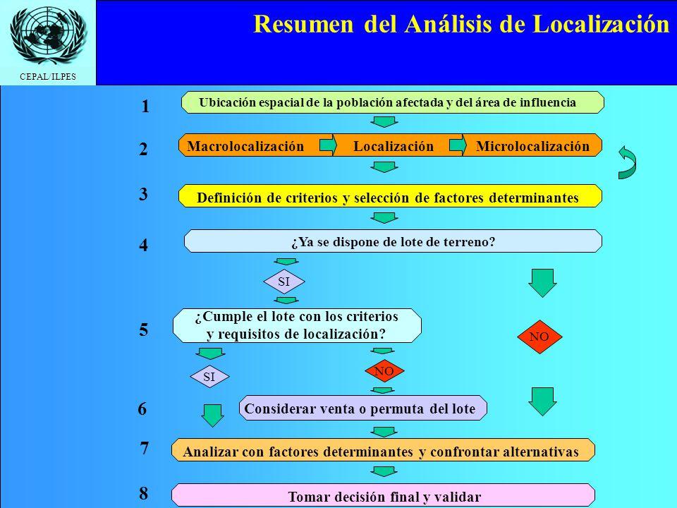 CEPAL/ILPES Resumen del Análisis de Localización ¿Cumple el lote con los criterios y requisitos de localización? Considerar venta o permuta del lote A