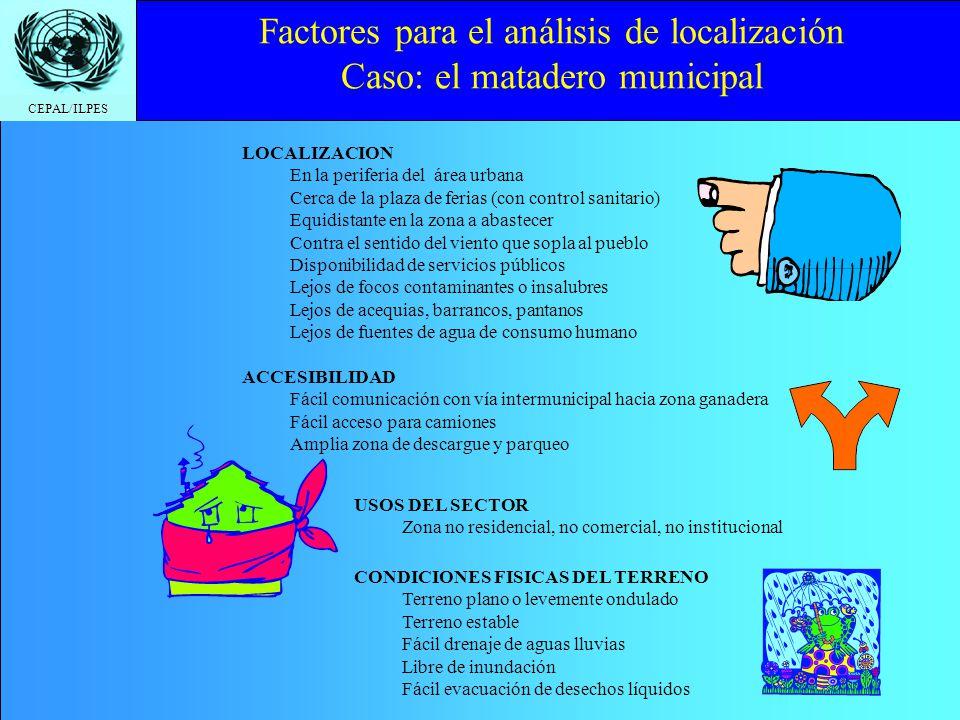 CEPAL/ILPES FACTORES LOCACIONALES (1) UBICACIÓN-CONCENTRACION DE LA POBLACION OBJETIVO LOCALIZACION DE MATERIAS PRIMAS E INSUMOS VIAS DE COMUNICACIÓN Y MEDIOS DE TRANSPORTE INFRAESTRUCTURA Y SERVICIOS BASICOS TOPOGRAFIA Y SUELOS CLIMA-AMBIENTE-SALUBRIDAD IMPACTO AMBIENTAL PLANES REGULADORES Y ORDENAMIENTO URBANO TENDENCIAS DEL DESARROLLO ESPACIAL Y VALORIZACION PRECIO DE LA TIERRA