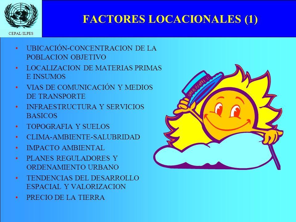 CEPAL/ILPES FACTORES LOCACIONALES (2) SISTEMA DE CIRCULACION Y TRANSITO POLITICAS O NECESIDADES DE DESCONCENTRACION INCENTIVOS FISCALES PARA LOCALIZACION POLITICAS S/ DISTRICUCION URBANO-RURAL FINANCIAMIENTO TAMAÑO Y TECNOLOGIA PRESERVACION DEL PATRIMONIO HISTORICO-CULTURAL INTERESES Y PRESIONES POLITICO - COMUNALES ANÁLISIS DE COMPETITIVIDAD REGIONAL