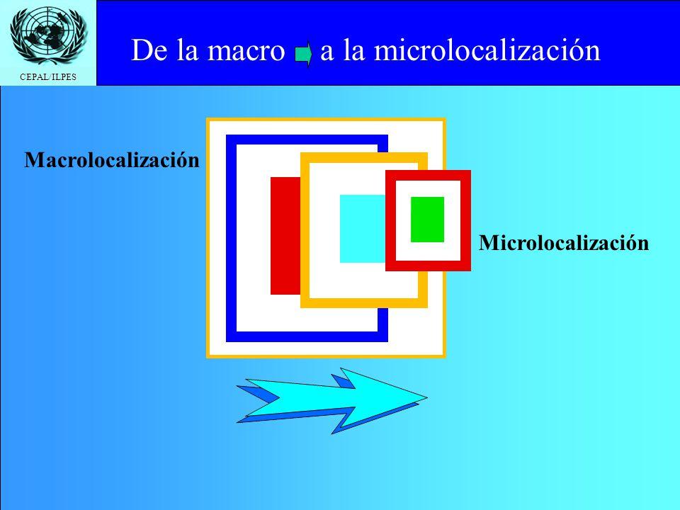 CEPAL/ILPES De la macro a la microlocalización Macrolocalización Microlocalización