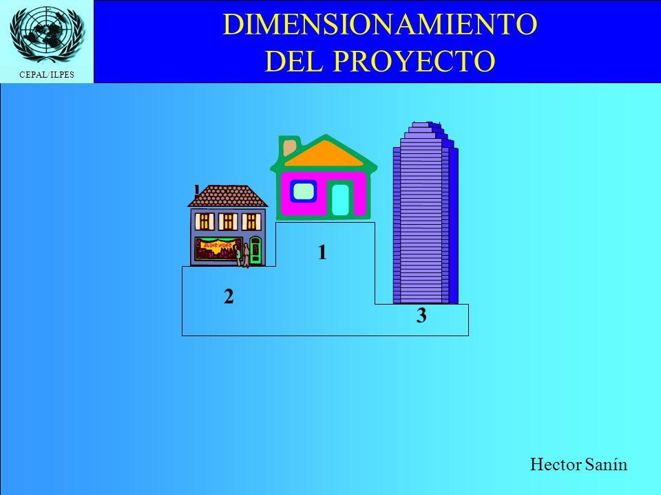 CEPAL/ILPES DIMENSIONAMIENTO DEL PROYECTO 1 2 3 Hector Sanín
