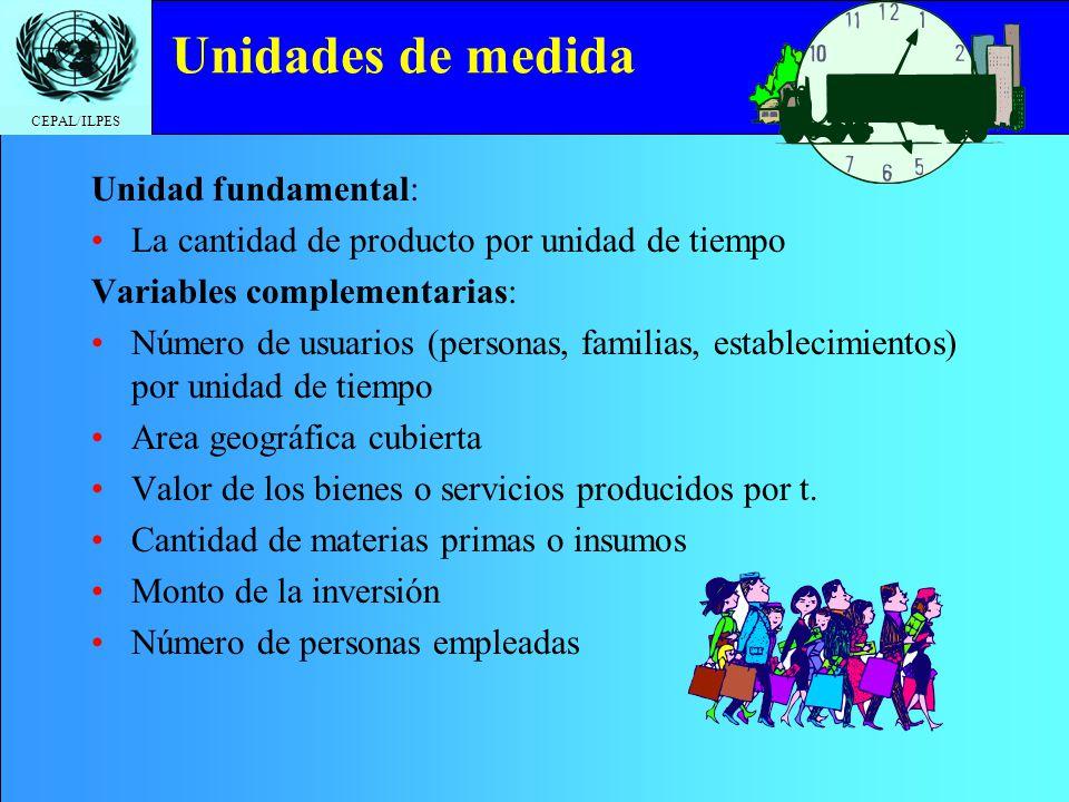 CEPAL/ILPES Medidas de tamaño por proyectos Educación Salud Acueducto, alcantarillado Electricidad Transporte Aseo Mercado Matadero Alumnos/año Atenciones/año M3/año, litros/seg.